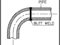 Piping Elbows and Bends: A useful detailed literature for piping engineers