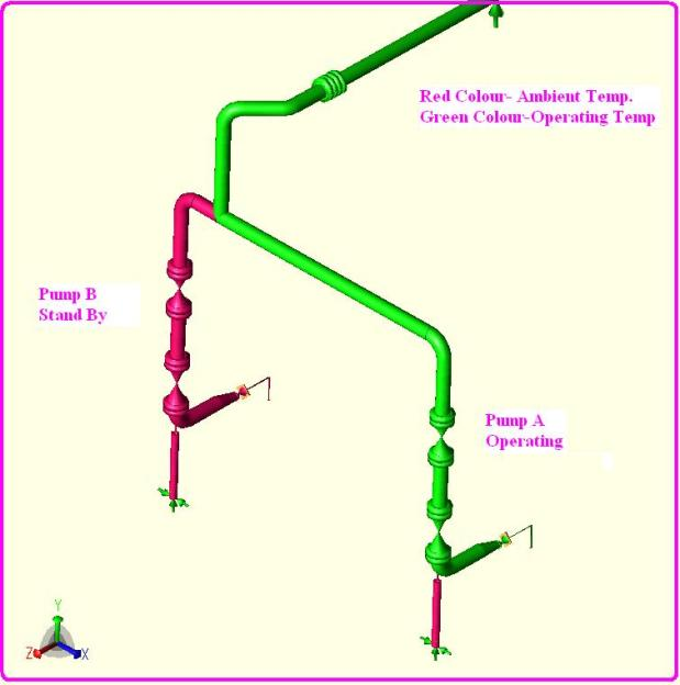 temperature profile for pump piping