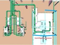 Stress Analysis of Centrifugal Compressor Connected Piping Systems using Caesar II: Part 1