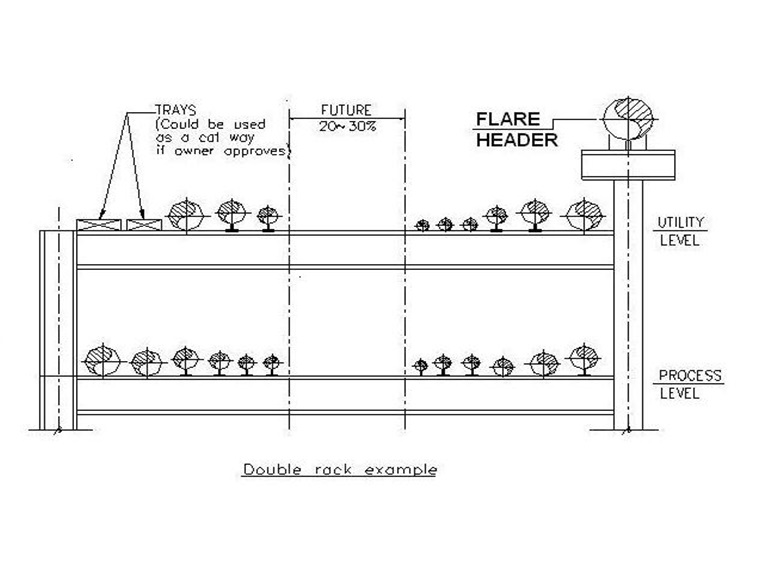 Pipe Rack And Rack Piping A Presentation