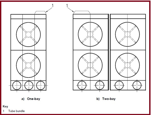 A brief presentation on Air Cooled Heat Exchangers – What is Piping