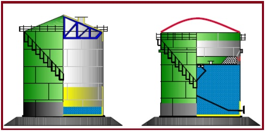 A Brief Presentation On Storage Tanks What Is Piping