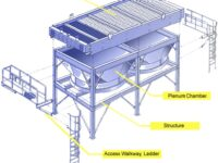A brief presentation on Air Cooled Heat Exchangers