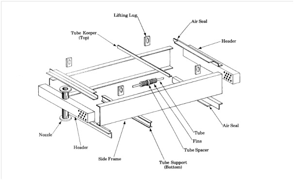 Fin Fan Diagram Wiring Diagram