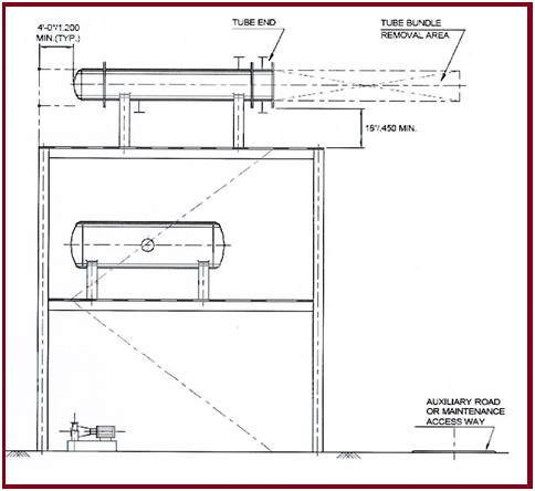 sondex heat exchanger installation manual