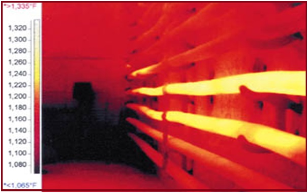 Construction Amp Maintenance Of Fired Heaters A Brief