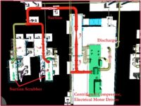 piping layout of swimming pool reciprocating compressors: a brief presentation piping layout considerations