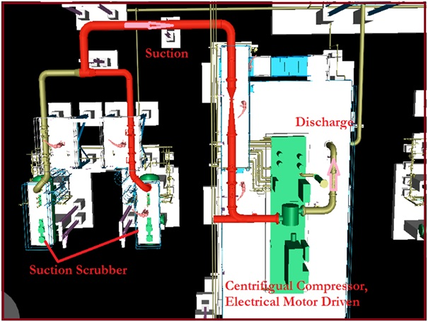 considerations for centrifugal compressor piping layout what is piping  piping layout considerations #7