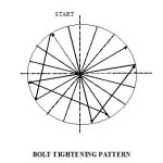 Typical sketch showing bolt tightening pattern.