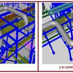 """A short article on """"Expansion Loop"""" on piping system"""