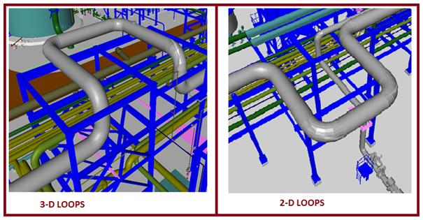 """A short article on """"Expansion Loop"""" on piping system – What is Piping"""