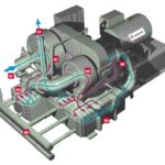 """A small presentation on """"COMPRESSED AIR SYSTEM"""": Part 1 of 2"""