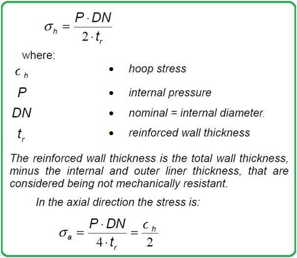 Calculation of Hoof Stress and Axial Stress for a GRP Piping System