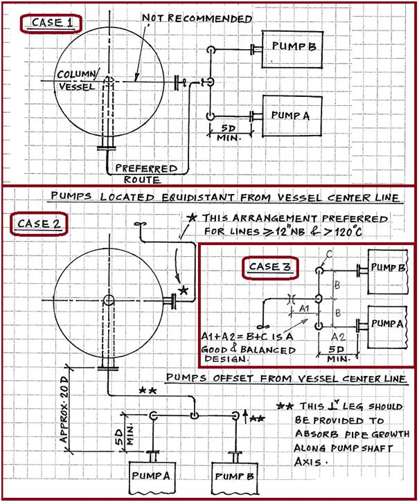 what is piping  u2013 an attempt to explain process piping