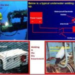 Underwater Welding & Inspection: A short Presentation Part 1 of 2 [With PDF]