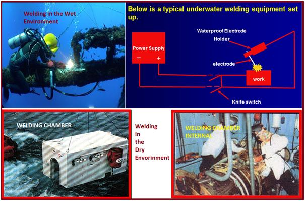 Welding in the wet and dry environment