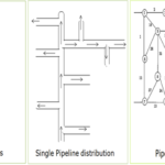 An article on Software Based Pipeline Leak Detection