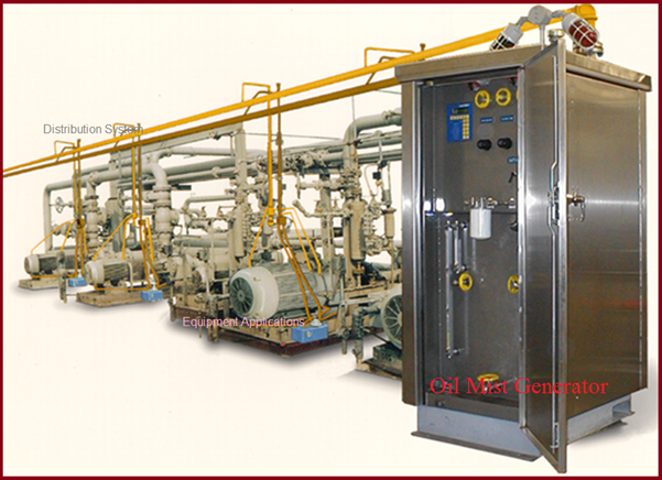Lsc Oil Mist Systems : An article on oil mist lubrication system what is piping