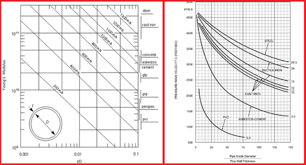 an introduction to the analysis of walls Suggested citation:chapter 1 - introductionnational academies of sciences, engineering, and medicine 2008 seismic analysis and design of retaining walls, buried structures, slopes, and embankments.