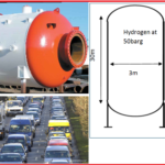 Understanding Pressure and Temperature in the context of Pressure Vessel Design [With PDF]