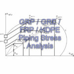 Stress Analysis of GRP / GRE / FRP Piping using START-PROF