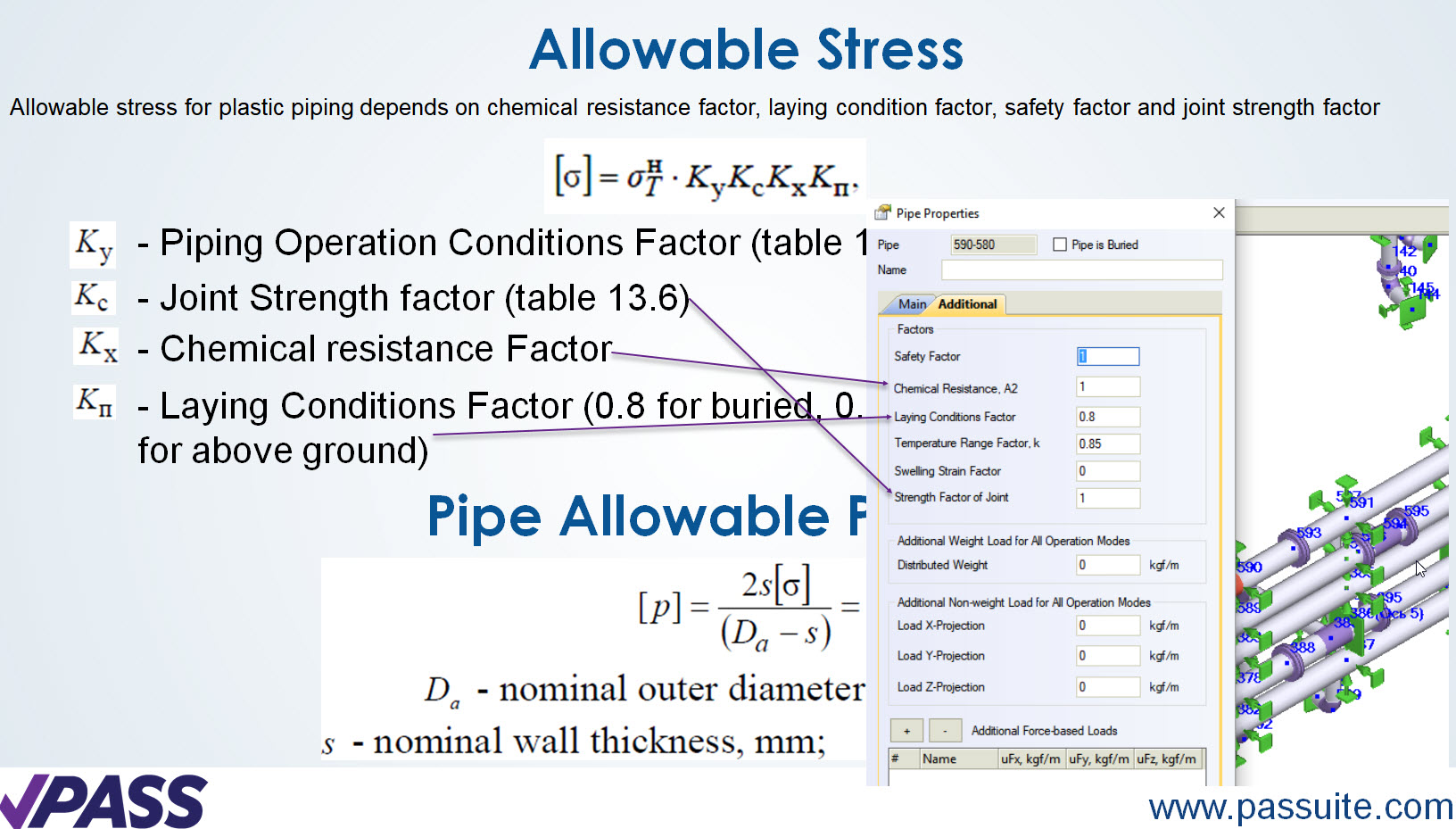 Stress Analysis of HDPE, PE-RT, PP-H, PP-R, PVC-C, PVDF Piping