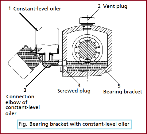 Bearing Bracket with constant level oiler of typical Process Pump