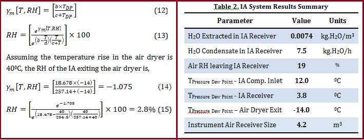 """A TUTORIAL ON """"INDUSTRIAL INSTRUMENT AIR SYSTEM"""" – What is"""