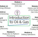 """An Awesome free video tutorial on """"Introduction to the Oil & Gas Industry"""" by Energy Academix"""