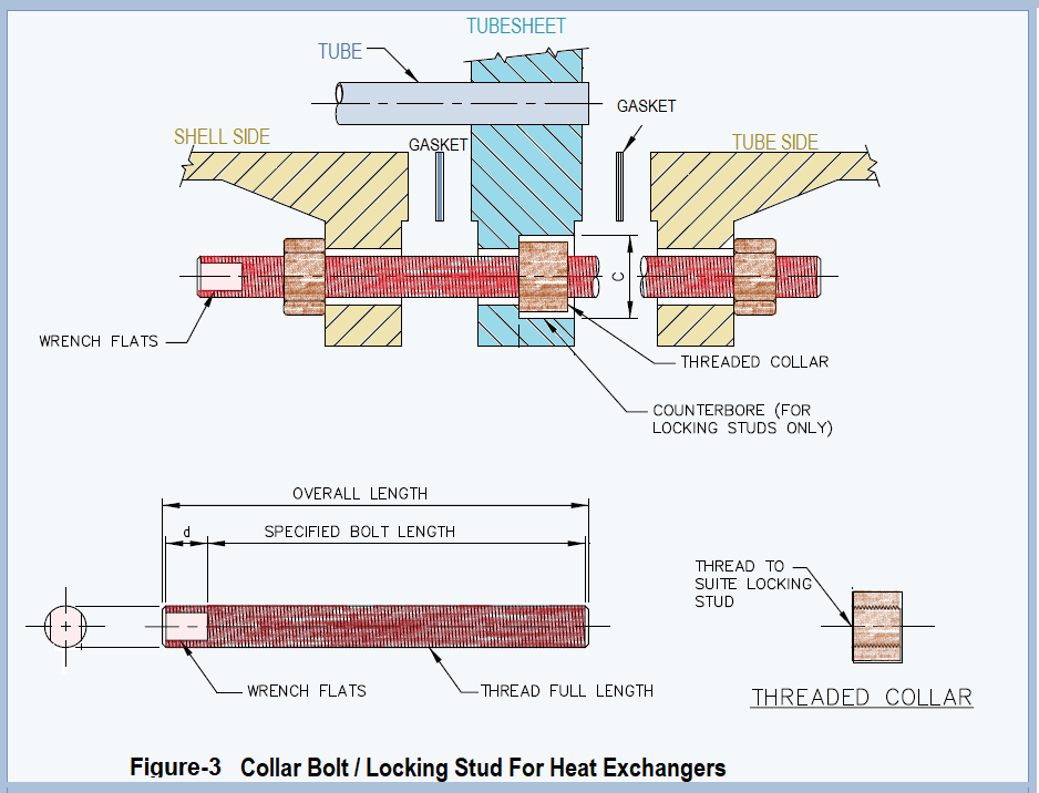 Collar Bolt and Locking nut for Heat Exchanger
