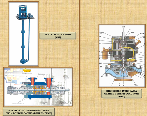 Vertical Sump Pump and Multi-stage Centrifugal Pump